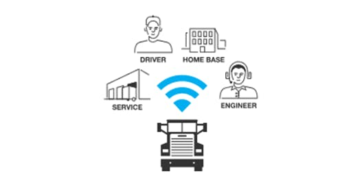 commercial-truck-telematics-530x276.png
